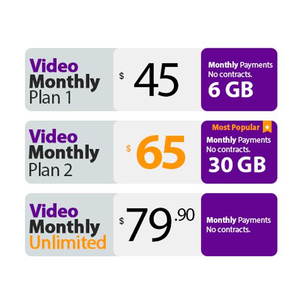 video plan activate GB